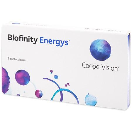 Biofinity Energys contacts